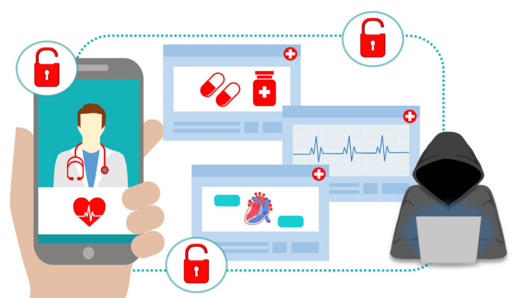 Cyber security threat at online protected healthcare information